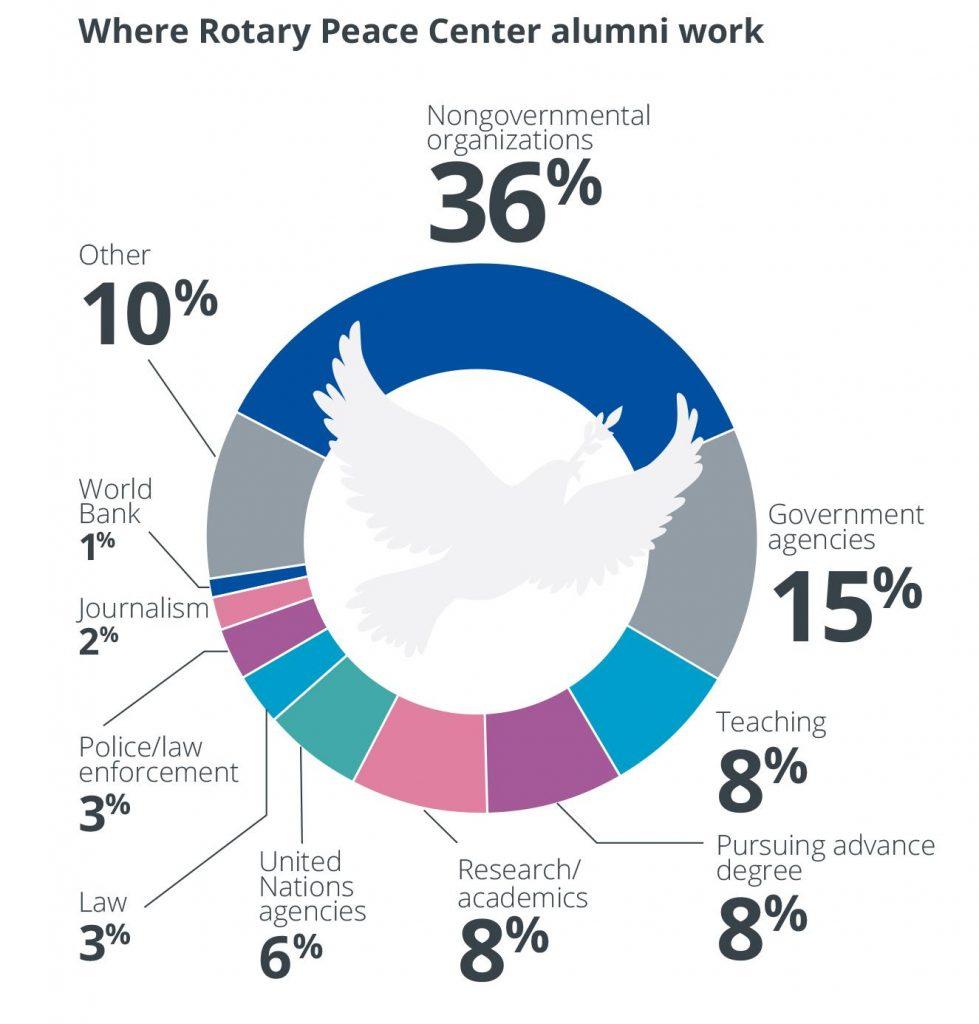 5_peace alumniEN